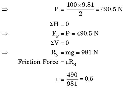 Past Year Questions: Friction Notes | EduRev