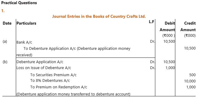 Unit 3: Issue of Debentures (Summary) CA CPT Notes | EduRev