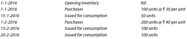 Inventories (Part - 2) CA Foundation Notes   EduRev