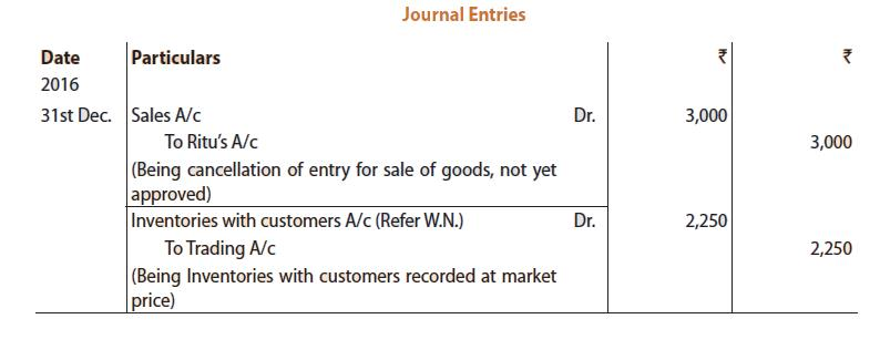 Unit 2: Sale of Goods on Approval or Return Basis (Question With Answer) CA CPT Notes | EduRev