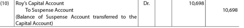 Unit 6: Rectification of Errors (Part - 2) CA Foundation Notes | EduRev