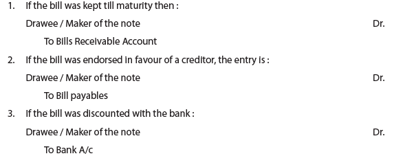 Unit 1: Bill Of Exchange and Promissory Notes CA CPT Notes | EduRev