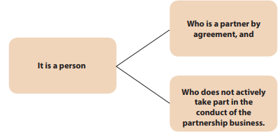 General Nature of a Partnership (Part - 2) CA Foundation Notes | EduRev