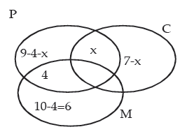 Sets, Functions and Relations CA CPT Notes | EduRev