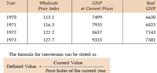 Unit I: Index Numbers (Part - 1) CA Foundation Notes   EduRev