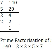 NCERT Solutions पाठ 1 - वास्तविक संख्याएँ, कक्षा 10, गणित Class 10 Notes | EduRev