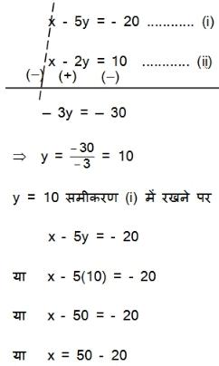 महत्वपूर्ण-प्रश्नोत्तर, पाठ - 3 दो चर वाले रैखिक समीकरण युग्म (कक्षा दसंवी),गणित Class 10 Notes | EduRev