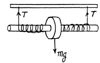 Dynamics Of A Solid Body (Part - 1) - Mechanics, Irodov JEE Notes | EduRev