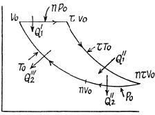 Irodov Solutions: The Second Law of Thermodynamics Entropy- 1 Notes   EduRev