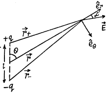 Constant Electric Field In Vacuum (Part - 3) - Electrodynamics, Irodov JEE Notes | EduRev