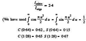 Irodov Solutions: Diffraction of Light- 1 Notes   EduRev