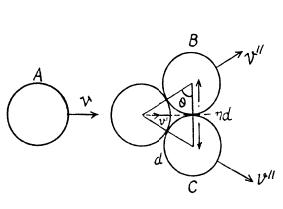 Laws of Conservation of Energy, Momentum and Angular Momentum (Part - 3) - Mechanics, Irodov JEE Notes | EduRev