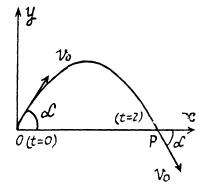Kinematics (Part - 2) - Mechanics, Irodov JEE Notes | EduRev