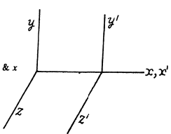 Irodov Solutions: Optics of Moving Sources- 1 Notes | EduRev