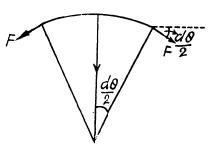 Constant Magnetic Field Magnetics (Part - 2) - Electrodynamics, Irodov JEE Notes   EduRev