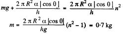 Irodov Solutions: Liquids Capillary Effects- 2 Notes   EduRev
