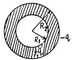 Electric Capacitance Energy Of An Electric Field (Part - 1) - Electrodynamics, Irodov JEE Notes | EduRev