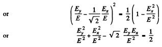 Irodov Solutions: Polarization of Light- 2 Notes   EduRev