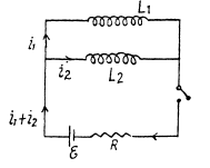 Irodov Solutions: Electromagnetic Induction Maxwell's Equations- 2 Notes | EduRev