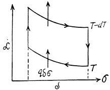 Liquids Capillary Effects (Part - 2) - Heat, Irodov JEE