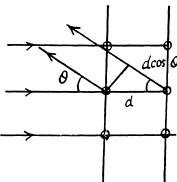Irodov Solutions: Wave Properties of Particles. Schrodinger Equation- 1 Notes   EduRev