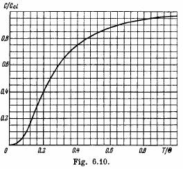 Irodov Solutions: Molecules and Crystals- 2 Notes | EduRev
