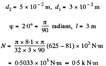 Irodov Solutions: ELastic Deformations of A Solid Body- 2 Notes | EduRev