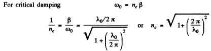 Irodov Solutions: Mechanical Oscillations- 6 Notes | EduRev