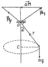 Irodov Solutions: Laws of Conservation of Energy, Momentum and Angular Momentum- 4 Notes   EduRev