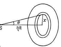 Irodov Solutions: Thermal Radiation. Quantum Nature of Light- 2 Notes | EduRev