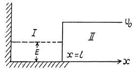 Irodov Solutions: Wave Properties of Particles. Schrodinger Equation- 3 Notes | EduRev