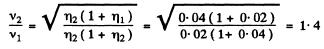 Irodov Solutions: Elastic Waves. Acoustics- 1 Notes | EduRev