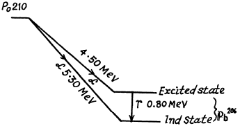 Irodov Solutions: Radioactivity- 2 Notes   EduRev