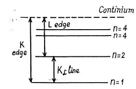 Irodov Solutions: Properties of Atoms. Spectra- 3 Notes | EduRev