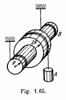 Dynamics Of A Solid Body (Part - 2) - Mechanics, Irodov JEE Notes   EduRev