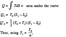Irodov Solutions: The Second Law of Thermodynamics Entropy- 2 Notes | EduRev