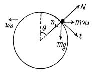 Irodov Solutions: The Fundamental Equation of Dynamics- 4 Notes | EduRev