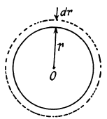 Constant Electric Field In Vacuum (Part - 2) - Electrodynamics, Irodov JEE Notes | EduRev