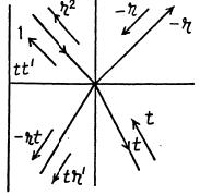 Interference of Light (Part - 1) - Optics, Irodov JEE Notes | EduRev