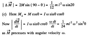 Irodov Solutions: Dynamics of A Solid Body- 4 Notes | EduRev