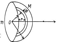 Irodov Solutions: Universal Gravitation- 1 Notes | EduRev