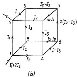 Electric Current (Part - 1) - Electrodynamics, Irodov JEE Notes | EduRev