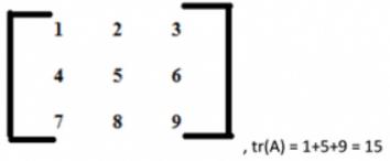 1. Matrices, Linear Algebra, Engineering Mathematics, GATE | EduRev Notes