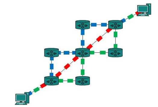 Switching Computer Science Engineering (CSE) Notes   EduRev