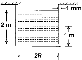 A cylindrical container of radius R = 1 m, wall thickness 1