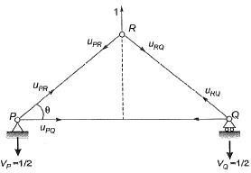 Trusses Civil Engineering Civil Engineering (CE) Notes | EduRev