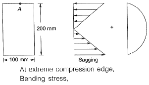 Bending and Shear Stresses Civil Engineering (CE) Notes | EduRev