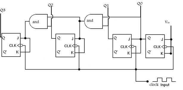 1  Combinational & Sequential Circuits, Digital Logic, GATE