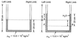 Fluid Properties and Manometry Civil Engineering (CE) Notes | EduRev