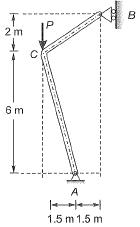 Past Year Questions: Shear Force and Bending Moment Notes | EduRev
